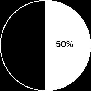 ママ色ハウス 50%%