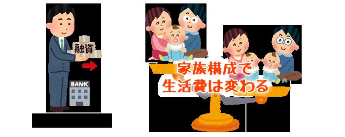 融資→年収から算出→家族構成で生活費は変わる