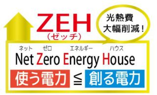 ZEH住宅 進んでいます。  ママ色ハウス